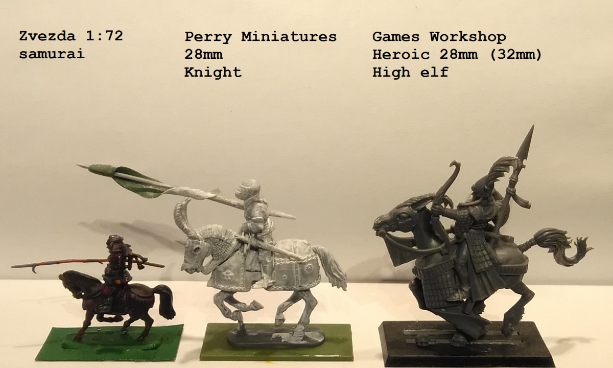 Scales comparison on base of my WiP - Gallery - The 9th Age