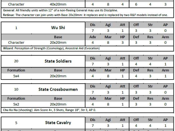 [QS][Homebrew] Tsuandan Warring States