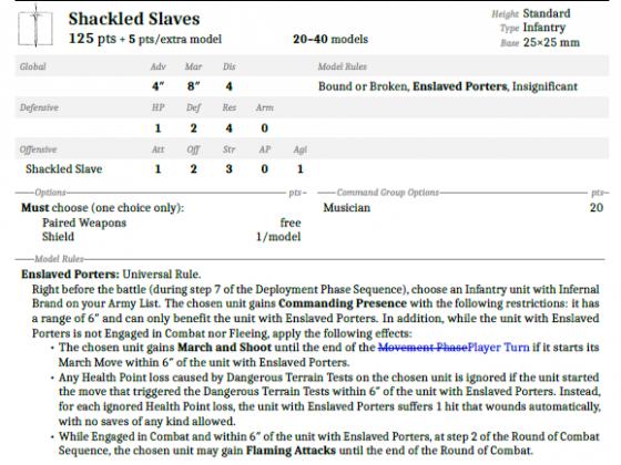 Shackled Slaves