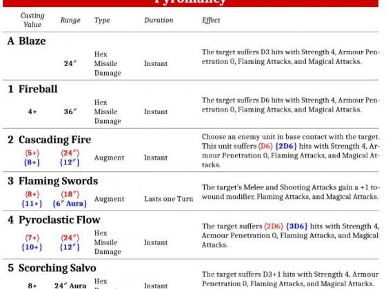 Issue_12.5_2.0_WIP_Pyromancy
