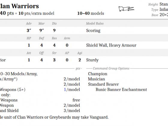 Clan Warriors
