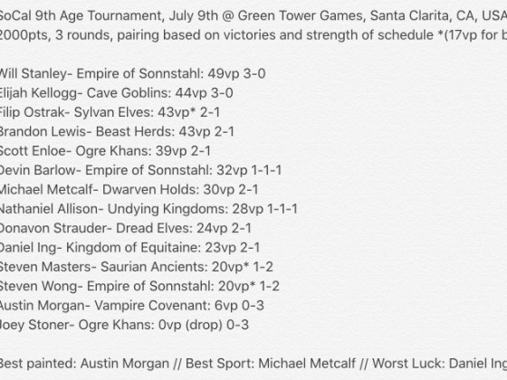 SoCal 9th Age Tournement