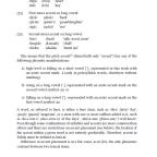 international phonetic alphabet in latex