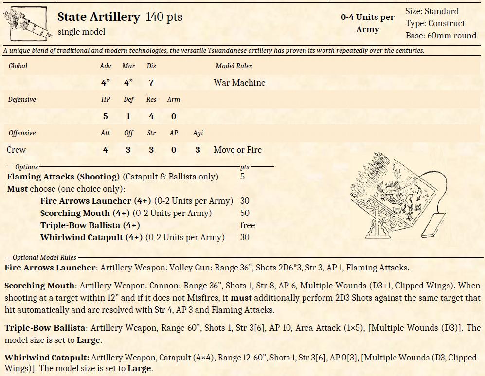 Tsuandan State Artillery