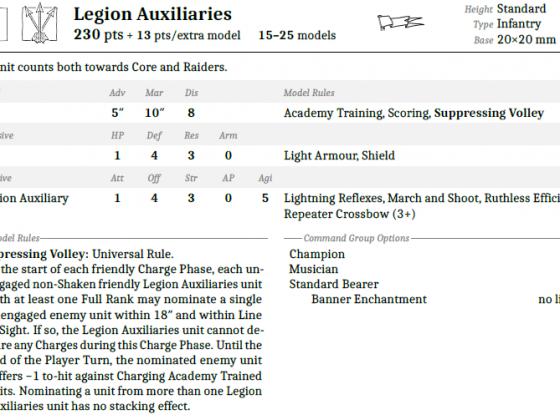 Legion Auxiliaries