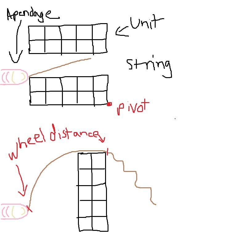 String method for Wheel Measuring