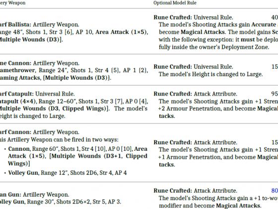 Artillery 2
